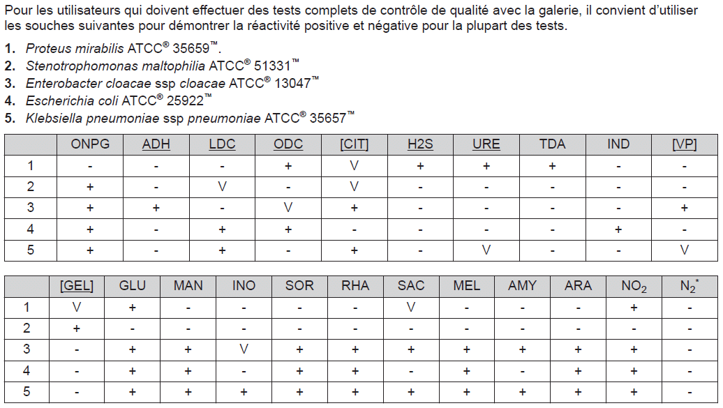 CIQ antibiogramme disque